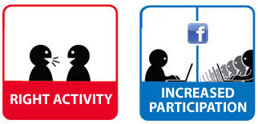 Right level of activity increases participation on social media